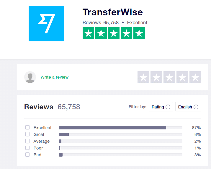 TransferWise review on Trustpilot